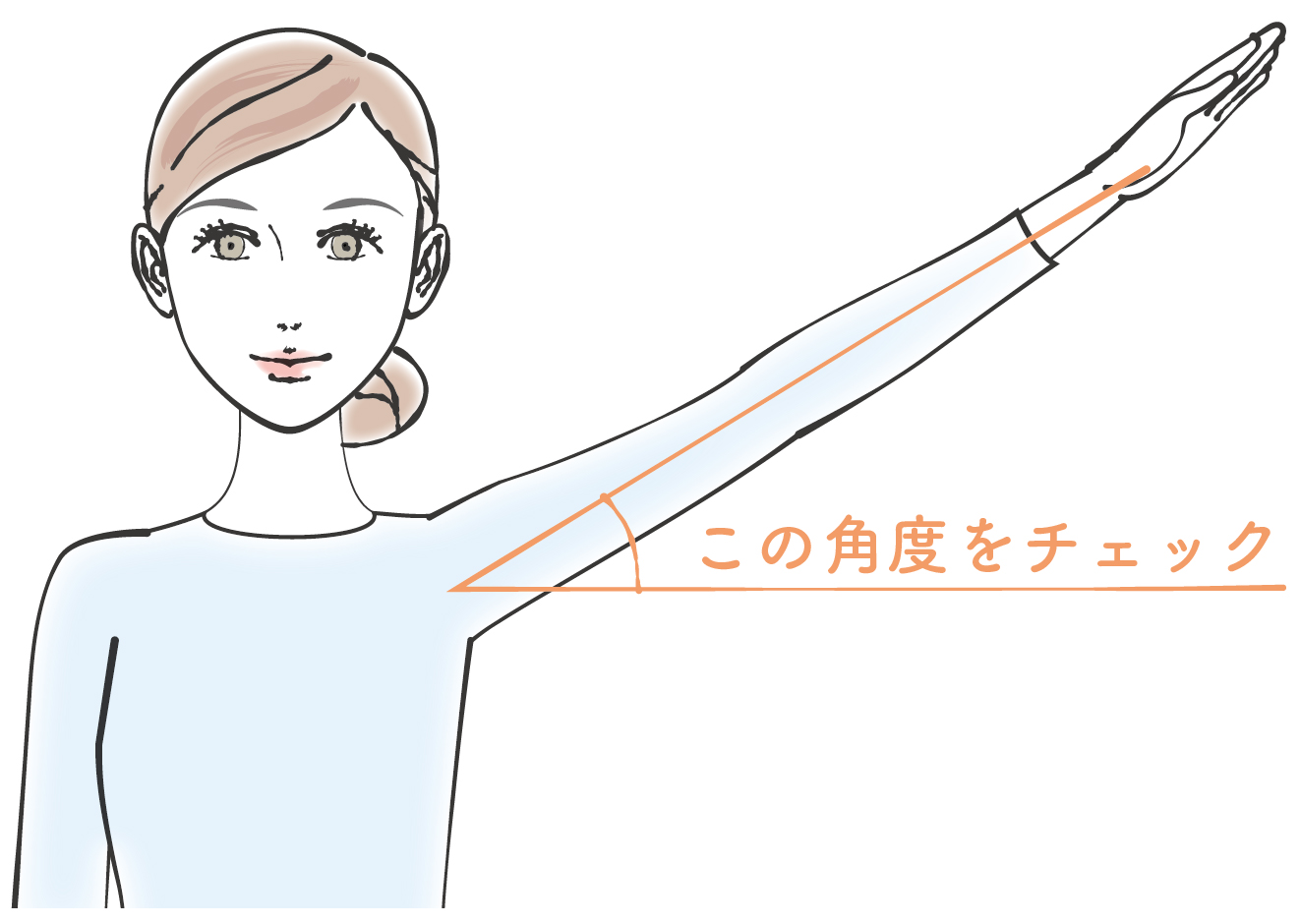 肩甲骨の硬さをチェックする方法