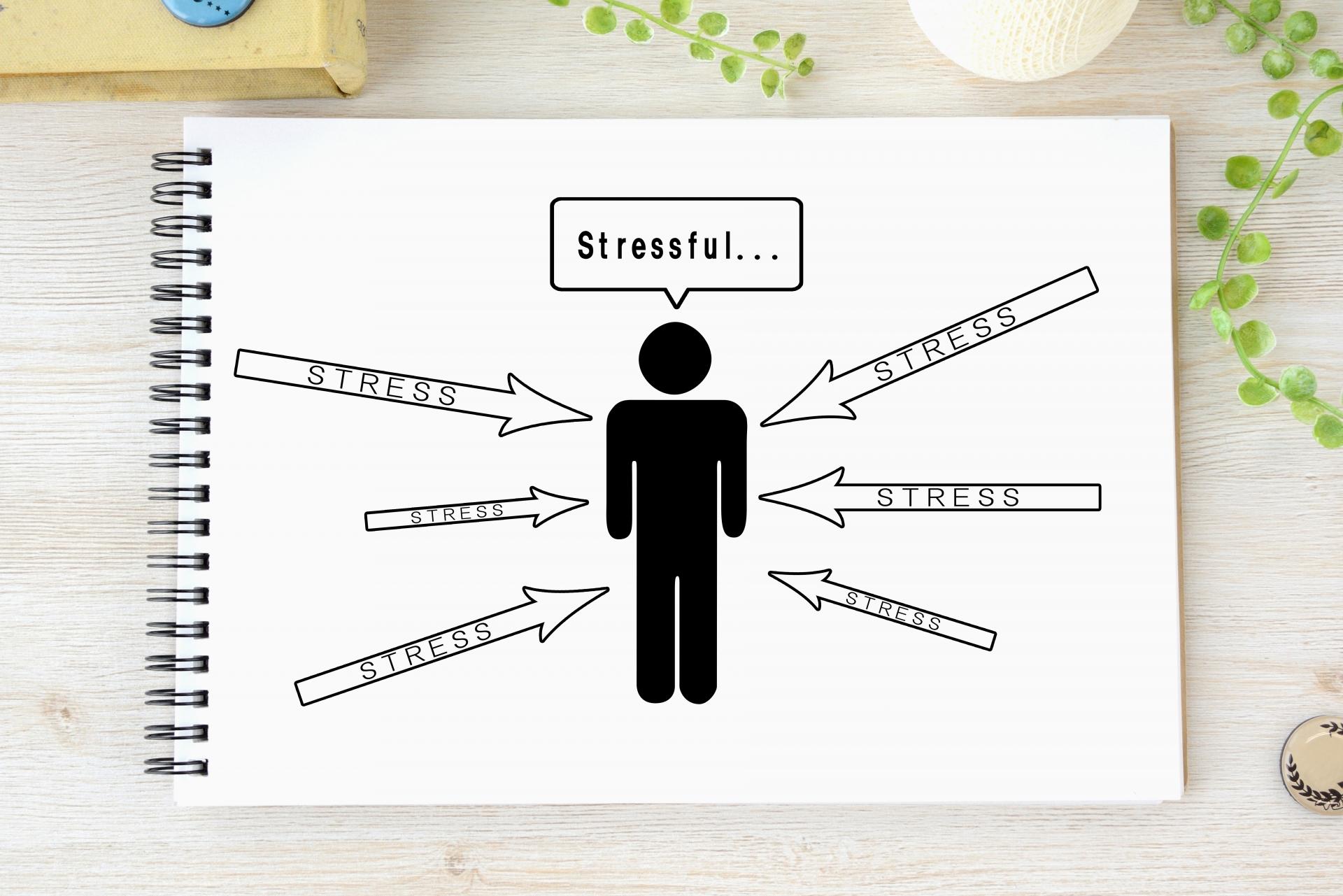 麻疹 ストレス 蕁