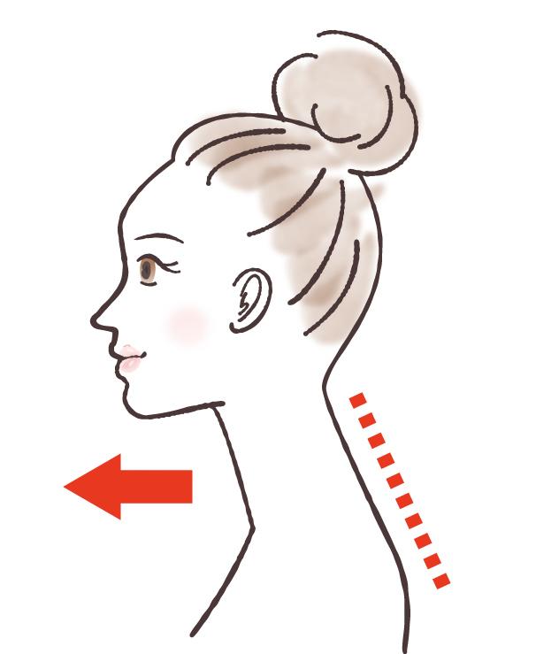 二重顎解消トレーニング