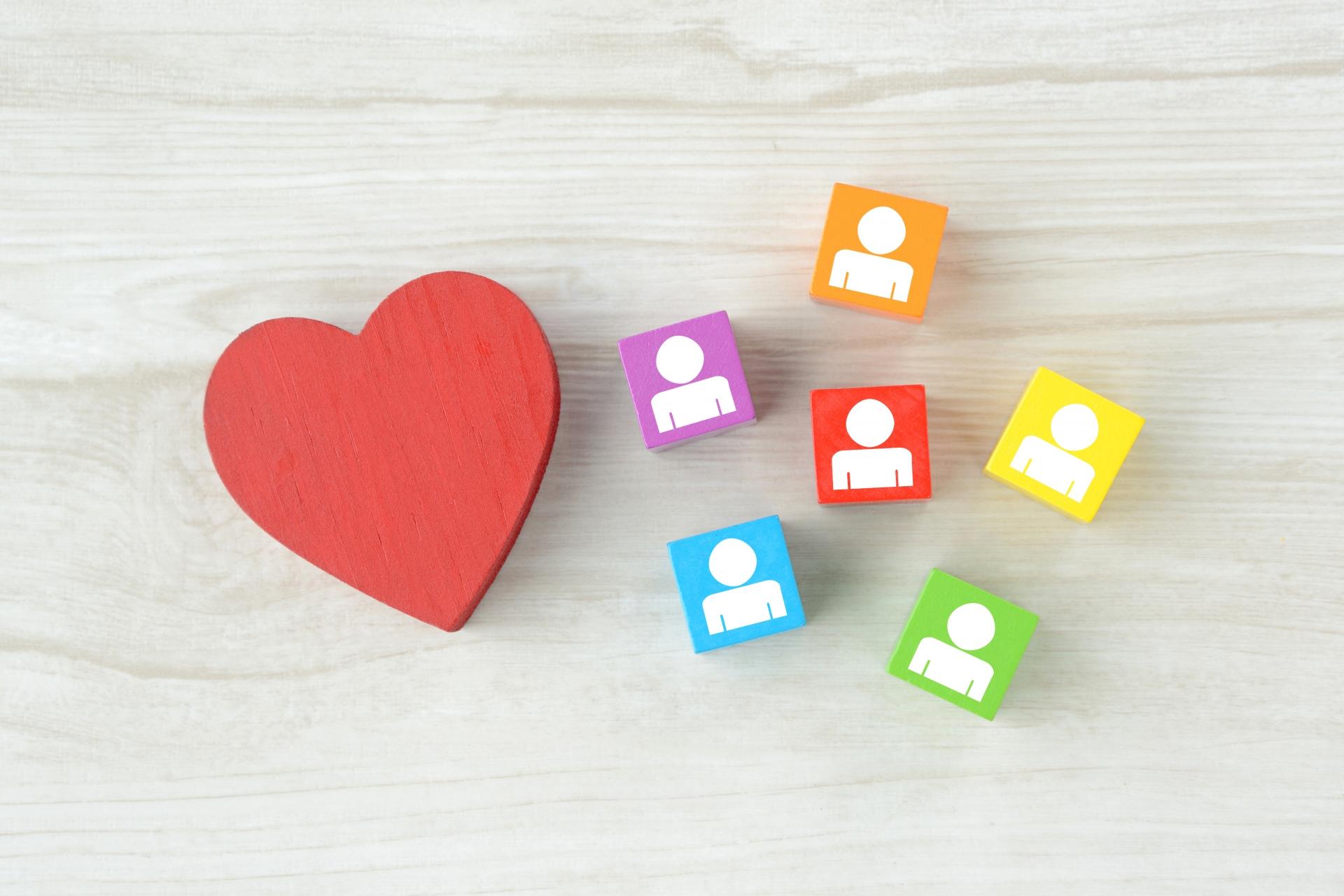 心と社会的グループ