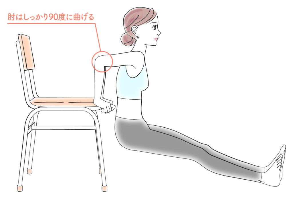二の腕痩せトレーニング
